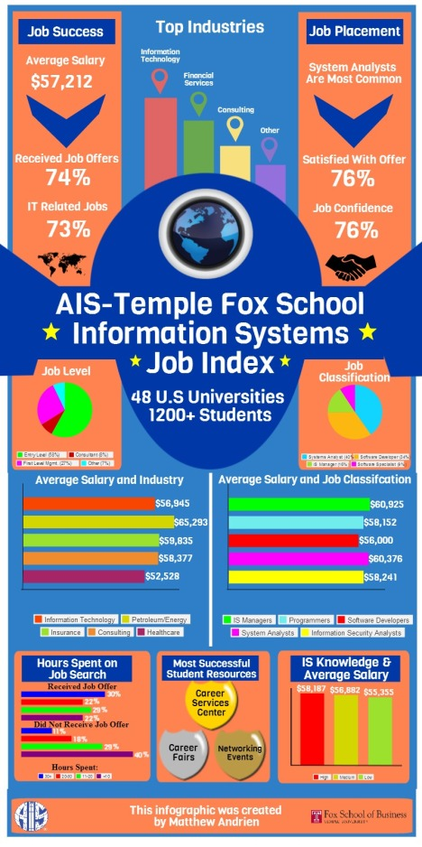 Job_Index_Inforgraphic