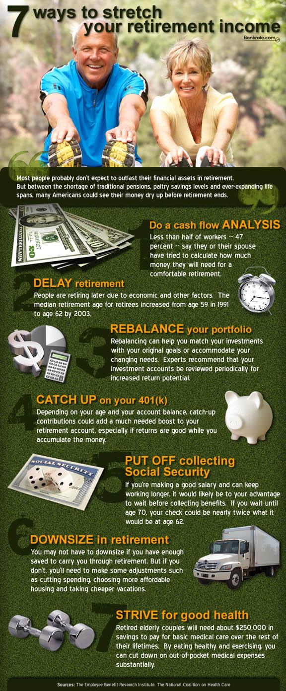 7 ways retirement income