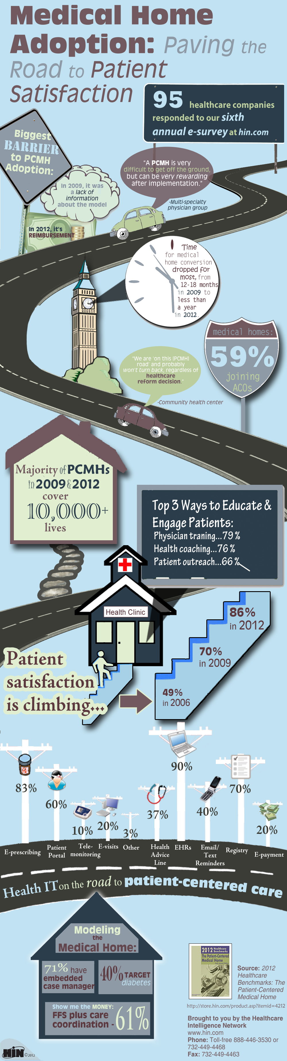 Patient centred care essay