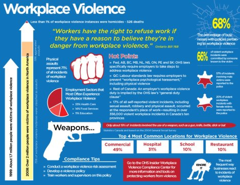 workplace-violence