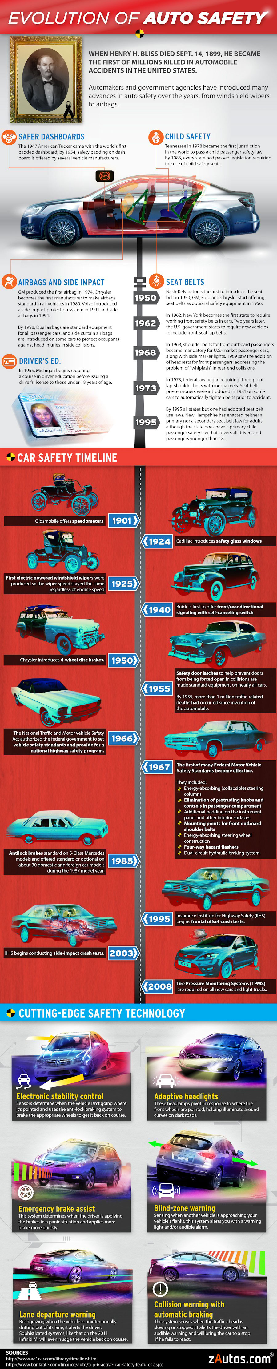 History of Cars Essay
