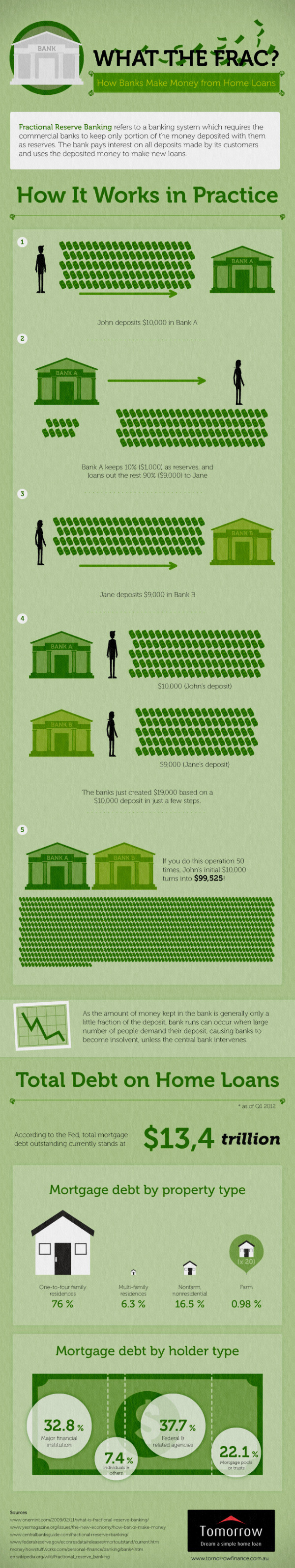 banks-money-home-loans
