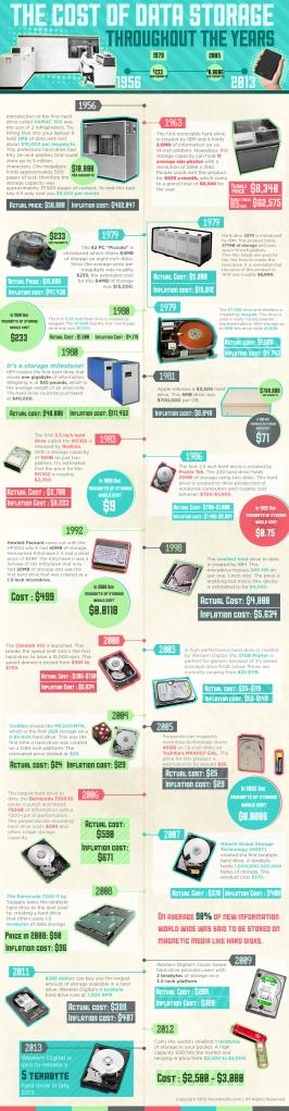 RocklandIT Infographic