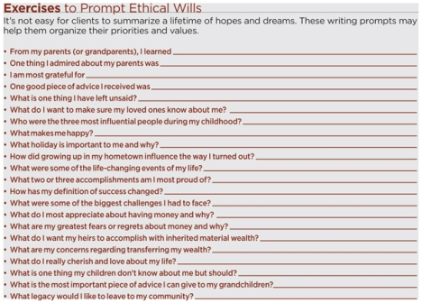 ethical-exercises