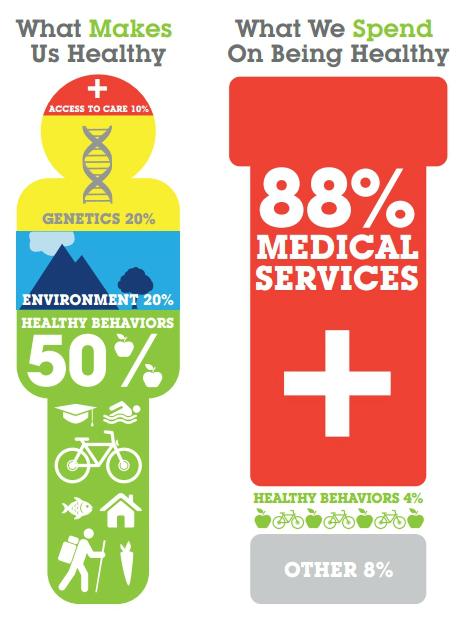 health-infographic