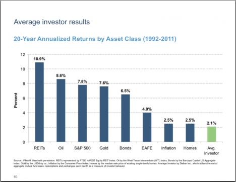 investor-results