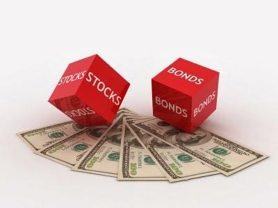 Managing a Stock Portfolio