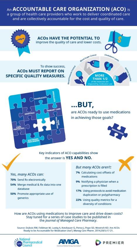 ACO-Infographic