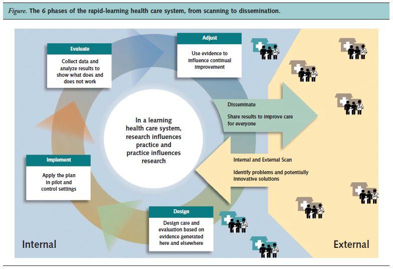 Developments in technology essay research