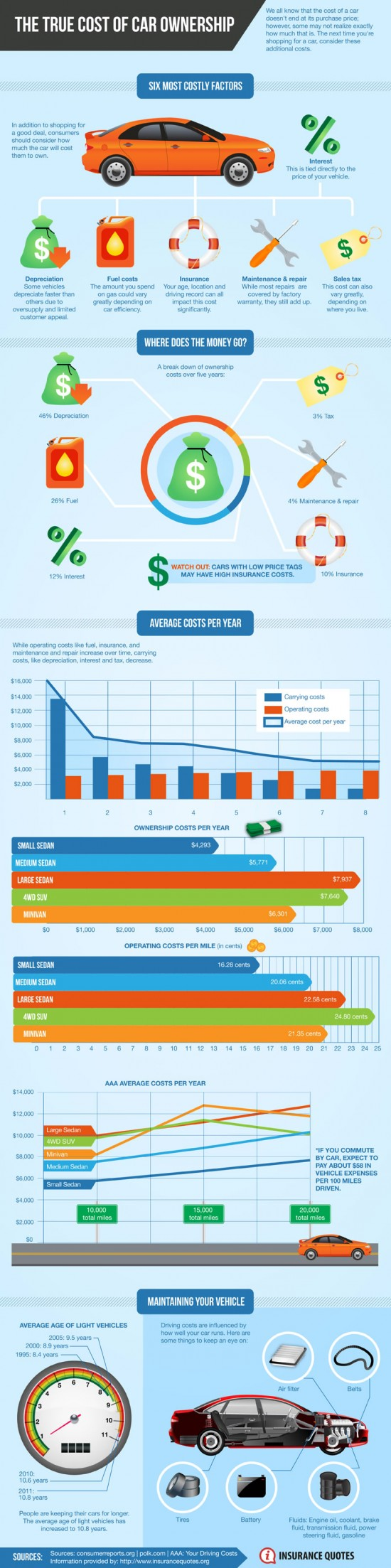 Cost-Car-Ownership-800-550x2206