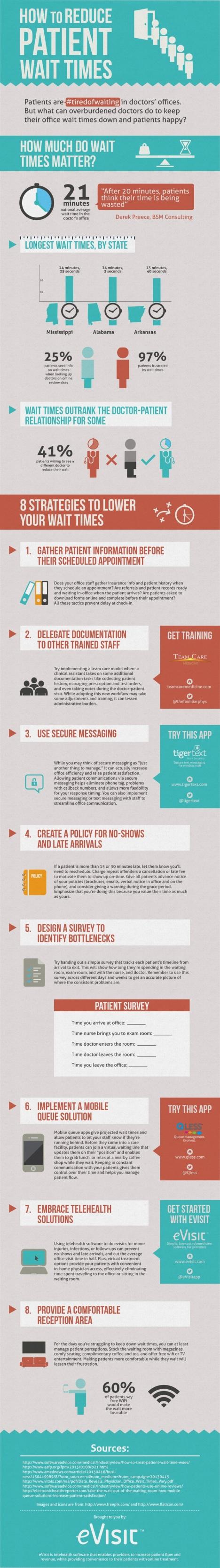 reducepatientwaittime_infographic