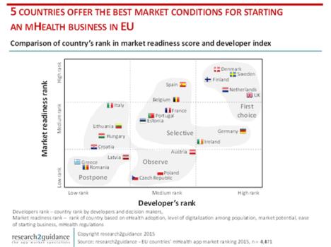 EU-segments