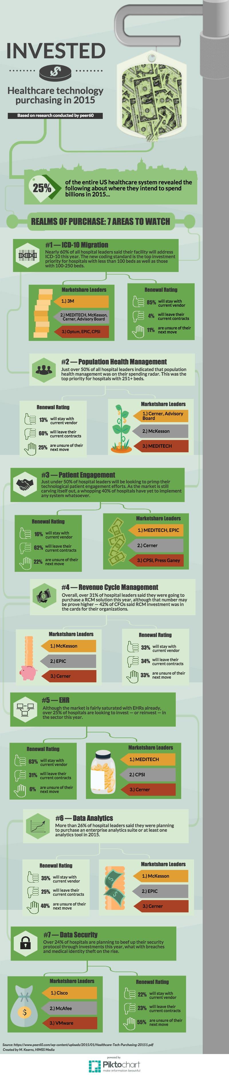 hitn_marketshare_infographic