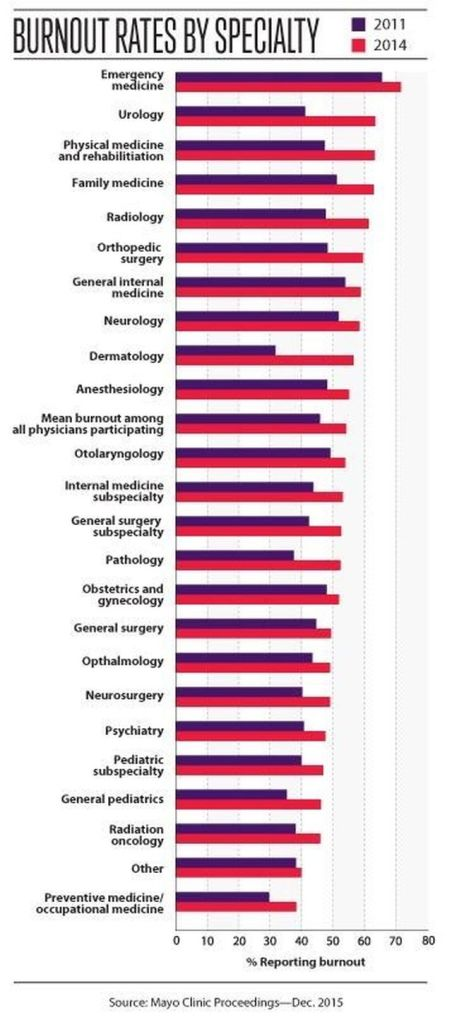 Your-Physician-Can't-See-You-Yet-–-She's-Busy-Filling-Out-Paperwork-21