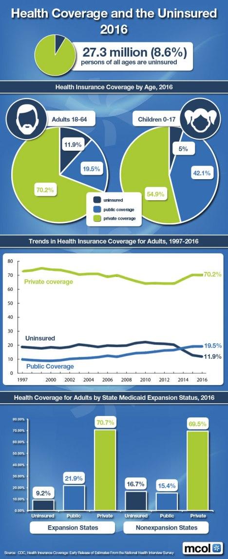 infographic0916