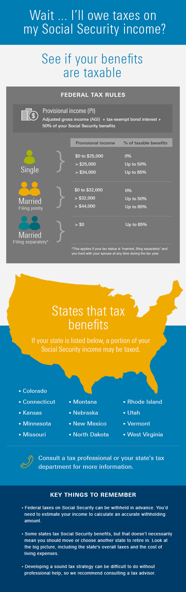 social_security_infographic_112016