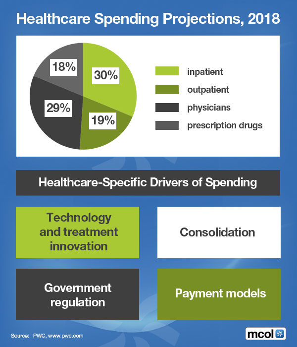 health care budget paper The 2018-19 queensland health budget will promote a connected healthcare system to improve access to quality and safe healthcare for all queenslanders.
