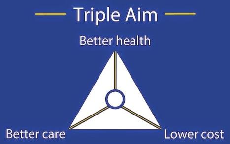 TripleAim