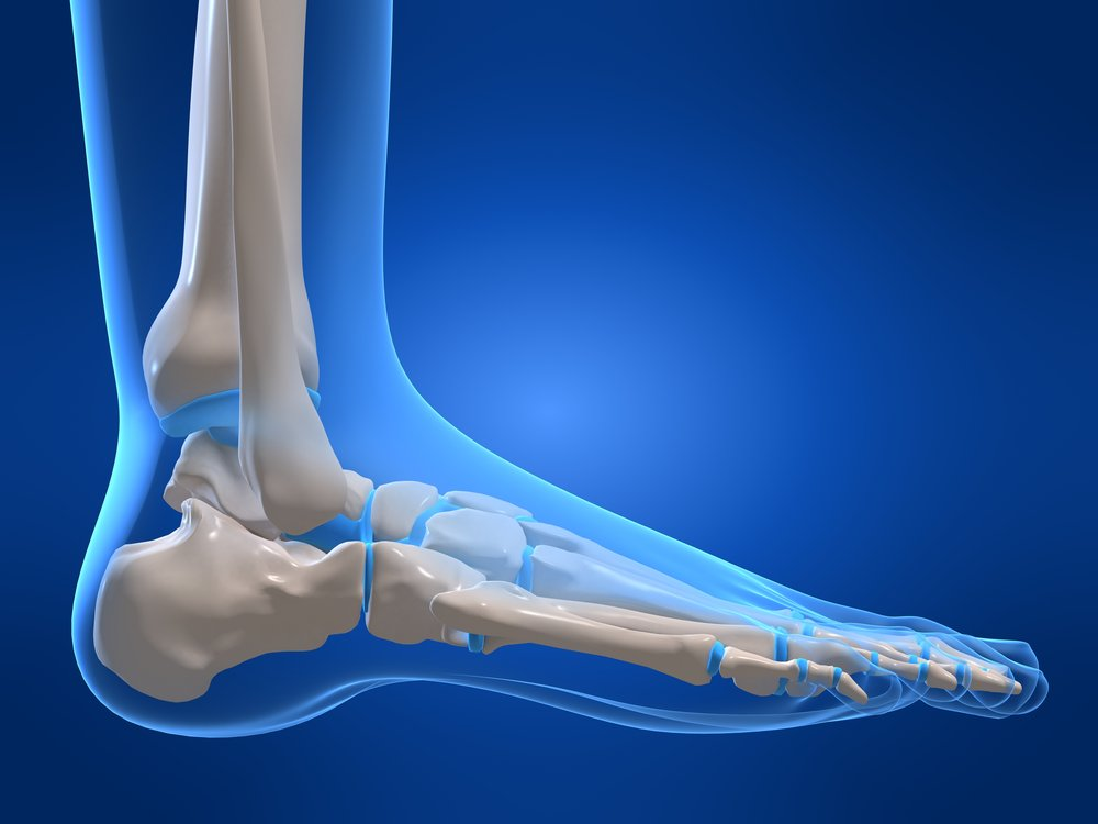 SURGERY FOR FOOT & ANKLE — Advance Foot & Ankle Care